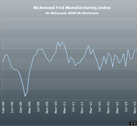 RichmondFed_2-26-14